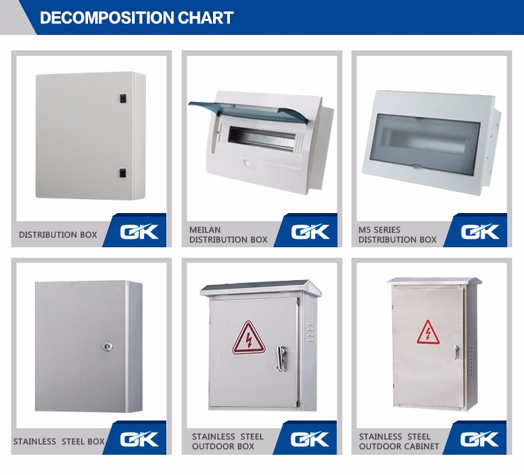 high quality factory price distribution box distribution board