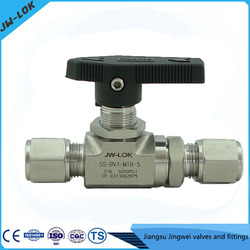 high pressure ball valve gear operated manufacturer