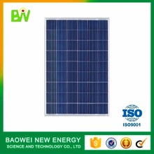 Photovoltaic module cheap solar panel for india market