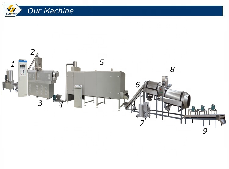 2020 Most selling Floating Fish Feed making Machine with CE certification