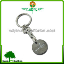 Favorites Compare keyring Supermarket Shopping cart chip / trolley token coin keychain