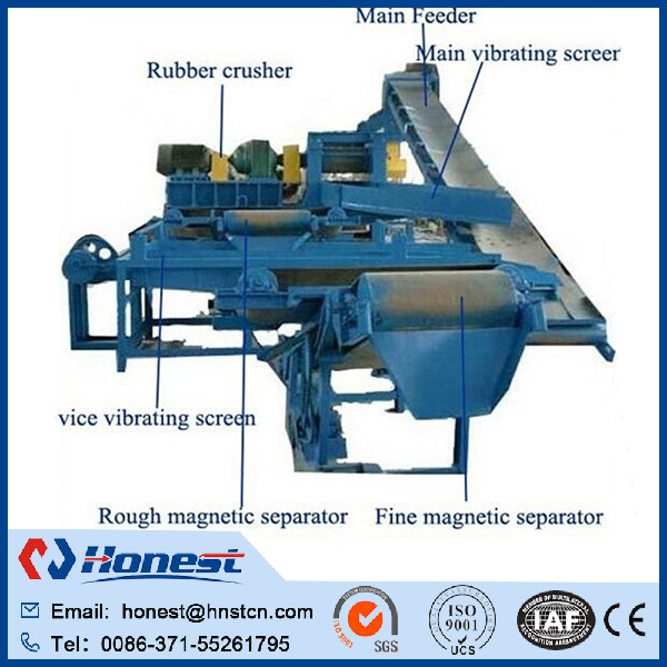 Used tire recycling machine/strip cutting machine