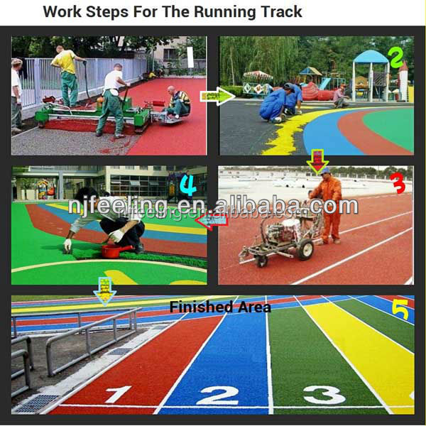 Rubber Athletic Track, Colored Rubber Runway For School And Kindergardern -FN-D150218