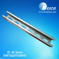 Pregalvanized steel profile(International standard)