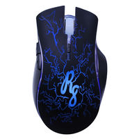 High Performance Wired Mouse