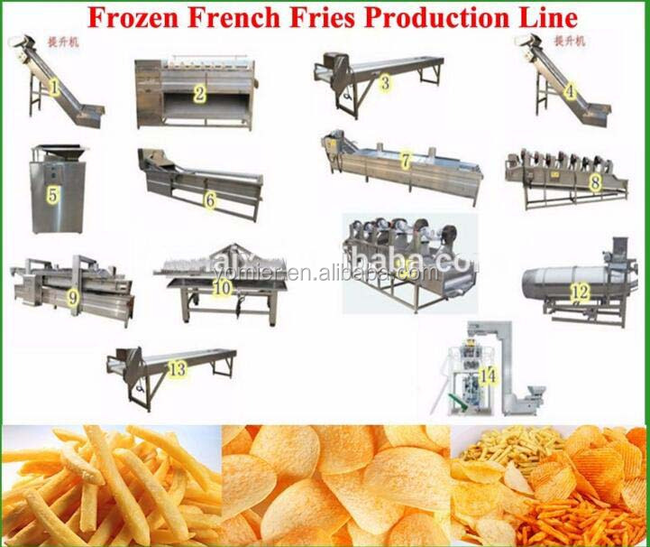 Hot Sale Frozen French Fries Production Line/Potato Chips Making Machine To Make Potato Chips