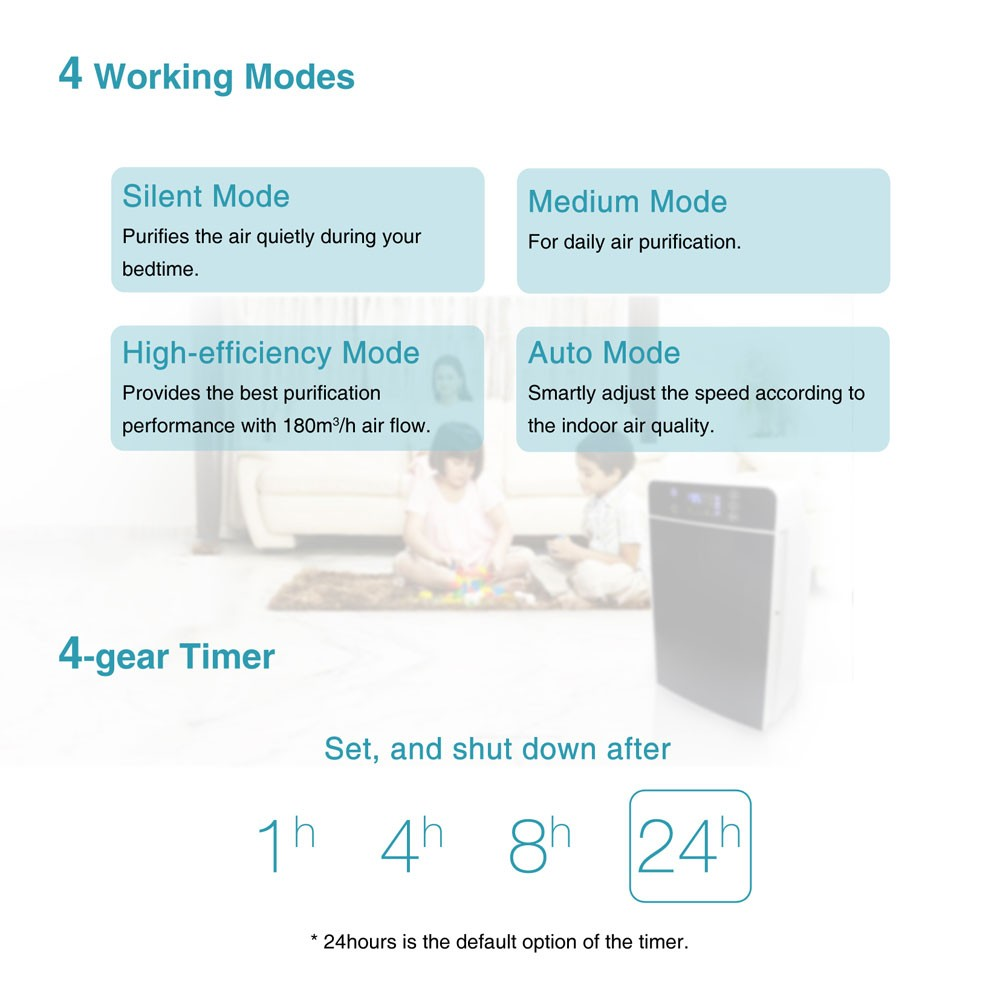 8201-working-mode-&-timer.jpg