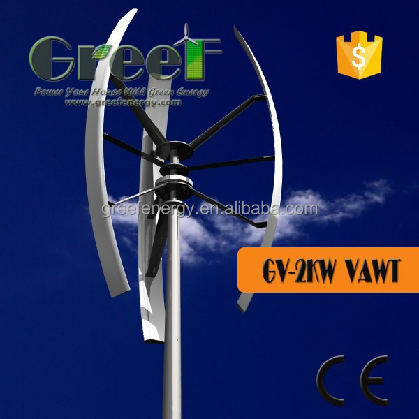 low speed wind turbine Well over 50 % of us land area constitutes low wind-speed sites, yet wind turbines are either not effective or only marginally effective in such low winds to extract significantly more energy from such doe class 1 or class 2 winds requires substantially increasing turbine blade rotor diameter.