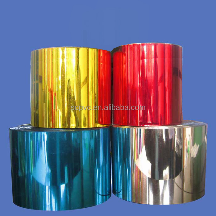 Best price high gloss pvc sheet materials/pvc decorative sheet and pvc laminated steel sheet