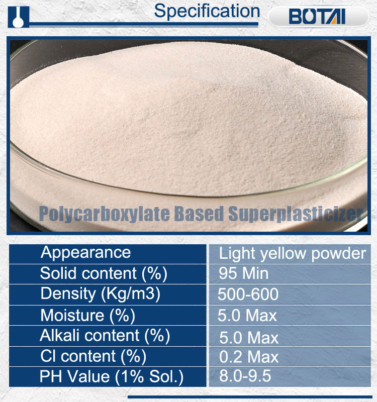 Slump retention superplasticizer PCE based