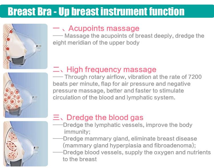 Breast cysist