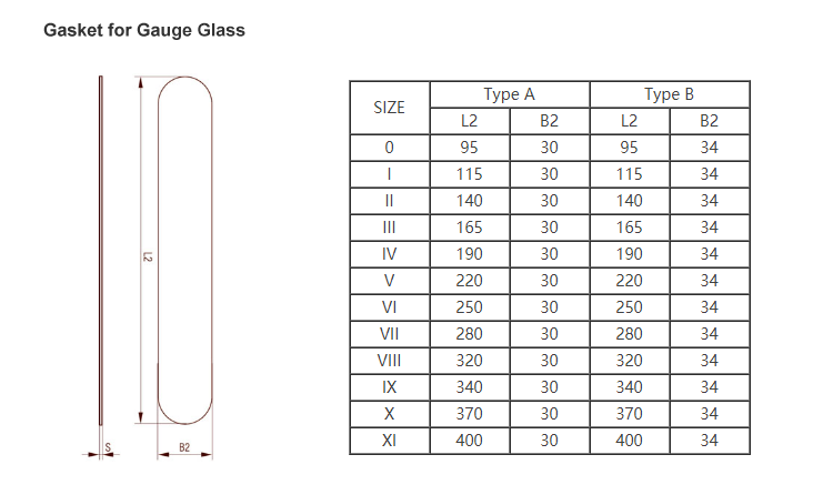 with LOW price Customized high precision level gauge glass