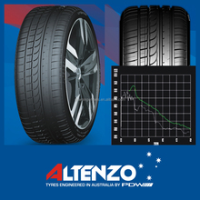 Altenzo UHP car tire 195/55R15 sport comforter car tyre