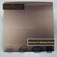 supply pvd bronze hairline finish stainless steel decorative sheets from China