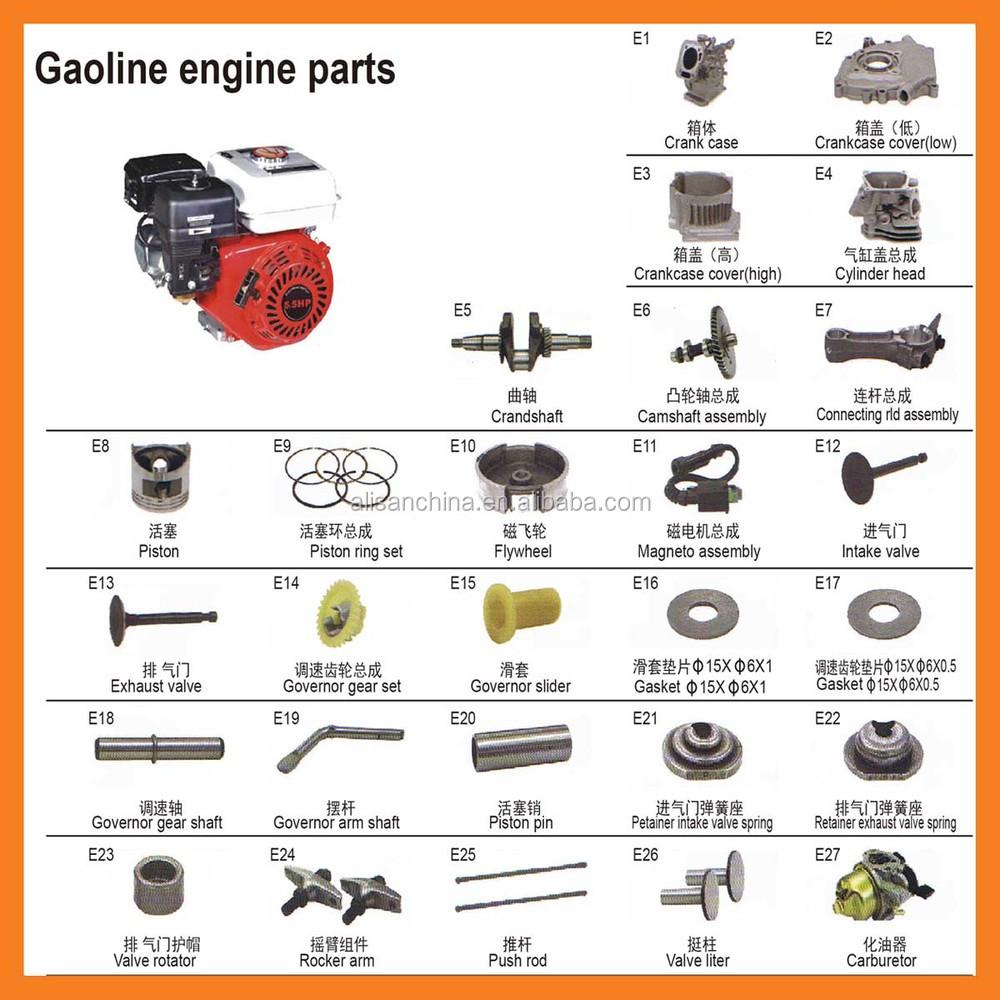 Locomotive Spare Parts : Diesel or gasoline engine spare parts cooling fan buy