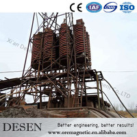 Gravity Beneficiation Equipment /Separate Machine for Testing