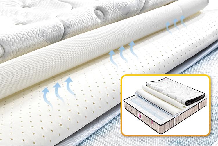 4 Soft foam Comfort Mattress hybrid extra firm mattress at 20 cm height - Jozy Mattress | Jozy.net