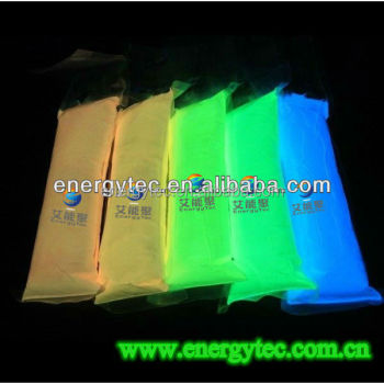 photoluminescent pigment phosphor powder
