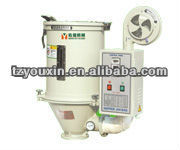standard hot-air dryers/plastic auxiliary machinery