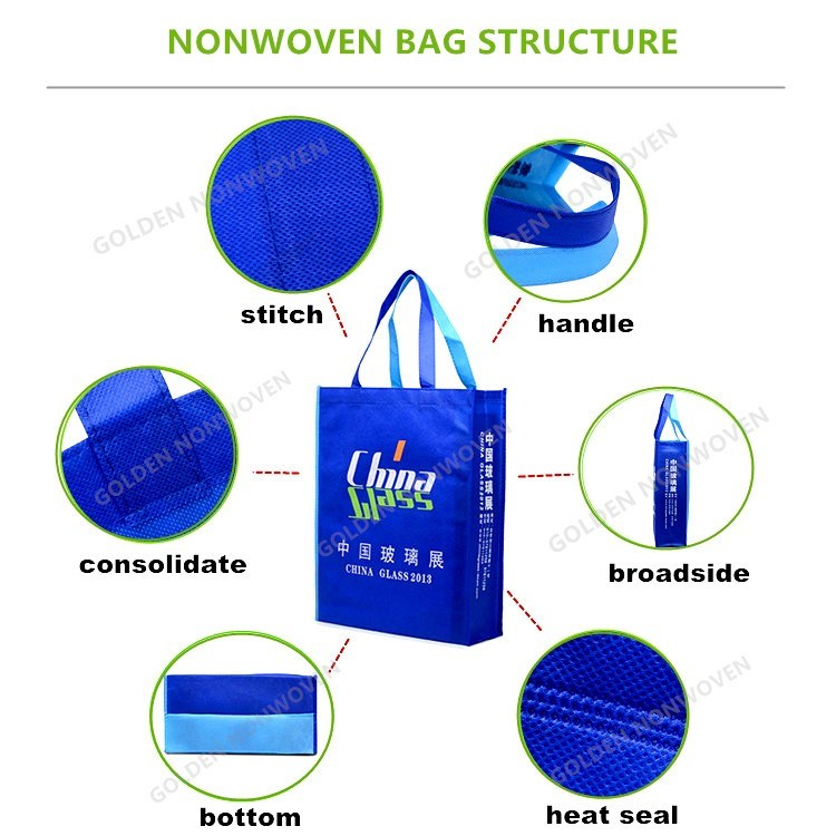 NonWoven Bag Manufacturer