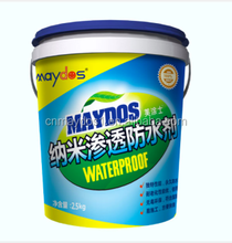 nano super hydrophobic coating MF2233