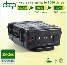 Excellent power handing lithium lifepo4 auto 12v 24v best car battery for EV RV solar 80ah 100ah 150ah