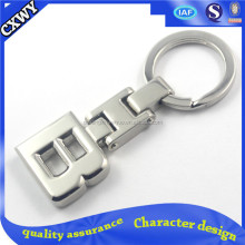 Specialized in cheap custom keychains wholesale