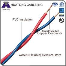Quality-Assured Promotional Prices electrical wire wholesale