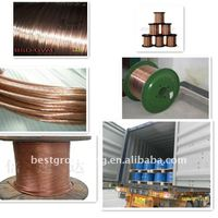 copper clad steel stranded wire supplier