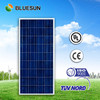 Where can buy cheap and good quality solar panel raw material