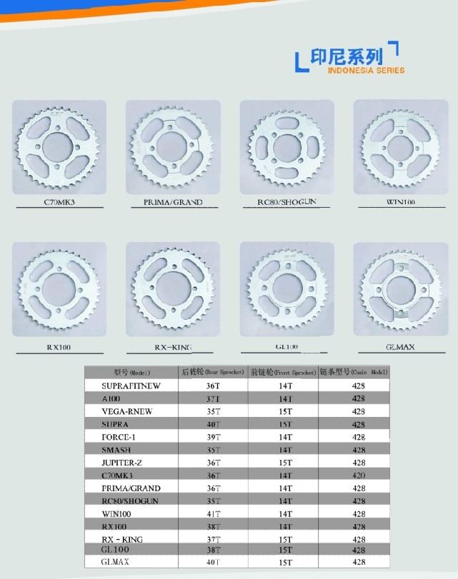 2014 best sell Indonesia series motorcycle spare parts sprocket and chains