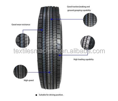 China made sunfull tyres factory