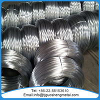 Hot Dipped Galvanized Wire Manufacturer
