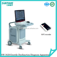 Sanwe Andrology Diagnosis Apparatus for Erectile Dysfunction/Premature Ejaculation/Sexual Dysfunction