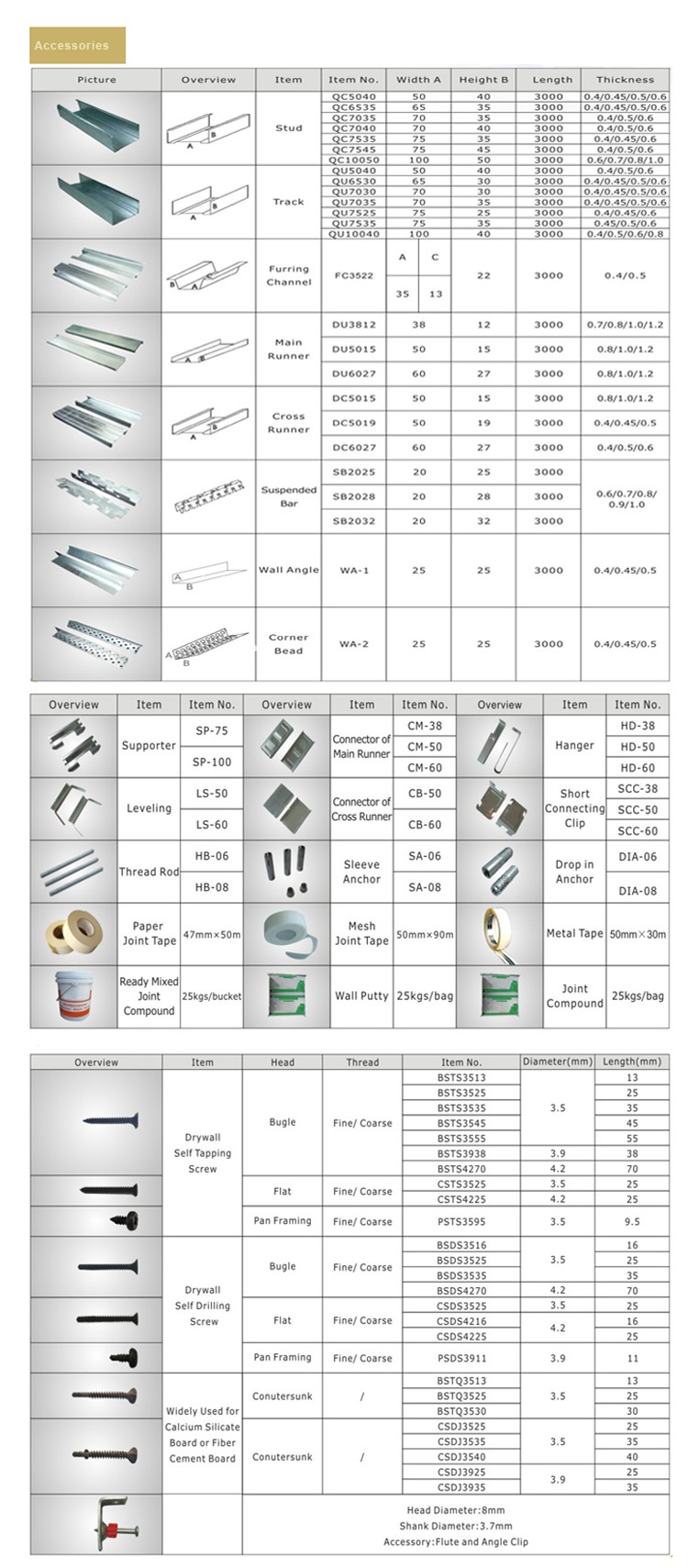 Multicolor Sheetrock Plasterboard Gypsum Board