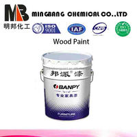Hot sales color wood lacquer paint for furniture