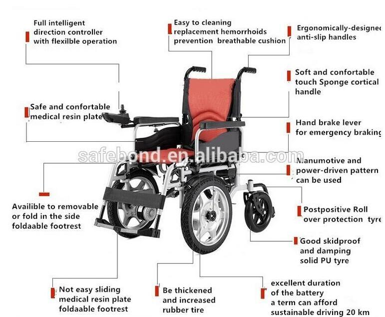 Hot Sale Medical Equipment Electric Wheelchair High Quality Electric Wheelchair