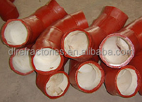 China supplier of alumina ceramic lined pipes for hot sale