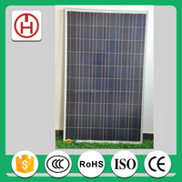 cheap 80w poly solar panel China factory export directly