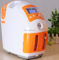CE&ISO approved electric household battery portable used portable oxygen concentrators for sale