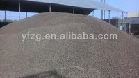 Annual 150000 m3 LECA Plant/leca lightweight expanded clay aggregate