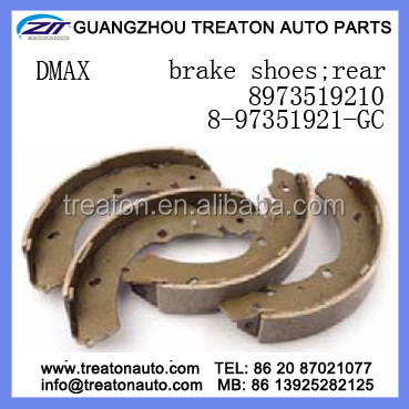 capacity analysis of a brake shoe