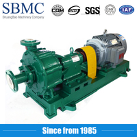 ISO Certificate centrifugal pulp slurry pump, FEP
