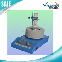 TWCL-T Temperature adjustable magnetic heating mantle