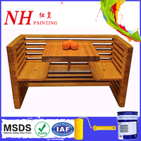Interior & Exterior Eco Wood Stain Paint