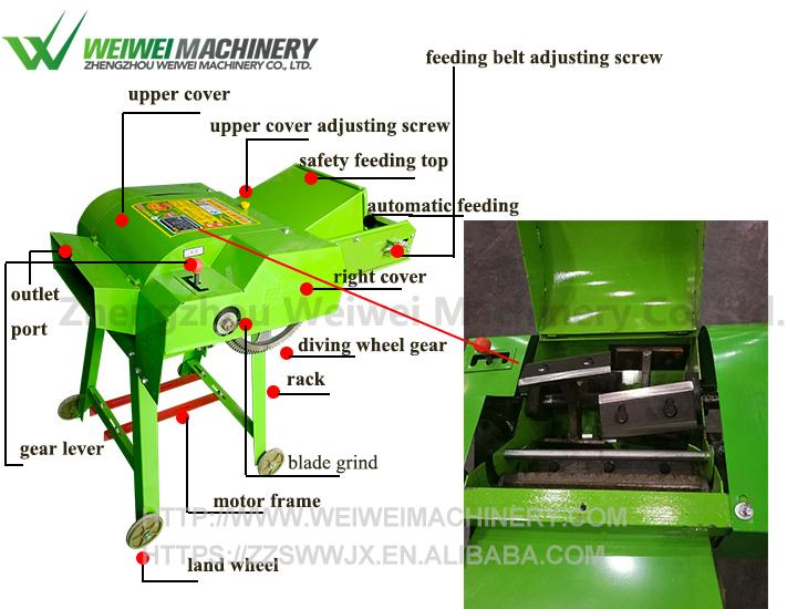 Weiwei 400kg capacity hay animal feeding harvester silage grinder forage root and tuber crops