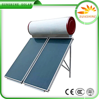 All Stainless Steel Non Pressure Solar