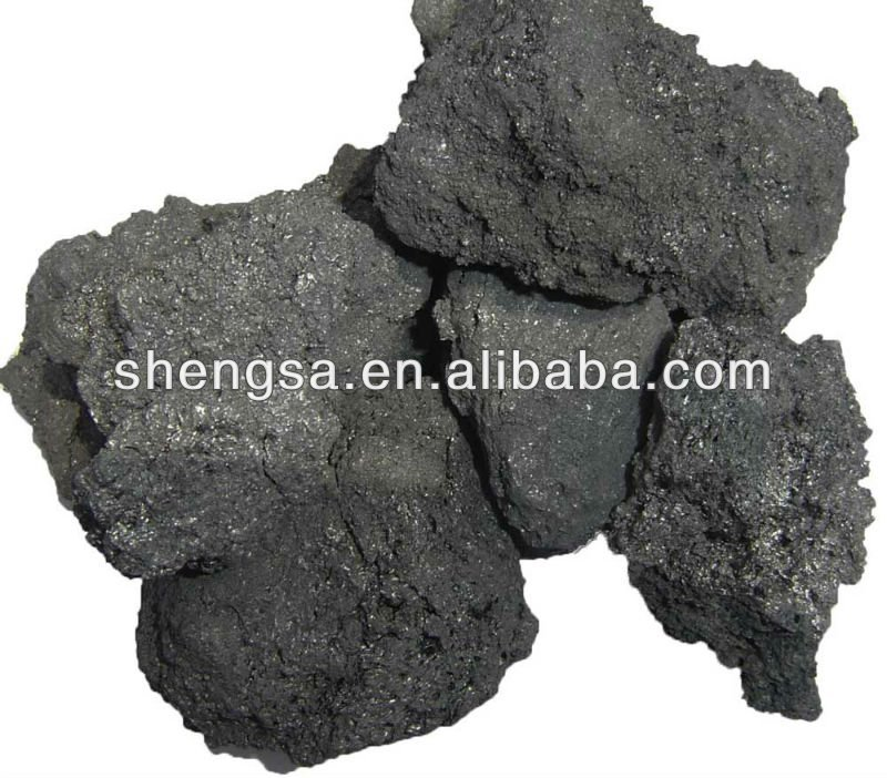 China coking coal price