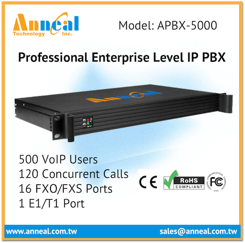 Affordable Professional 16 FXO FXS VoIP Gateway SIP IP GSM PBX