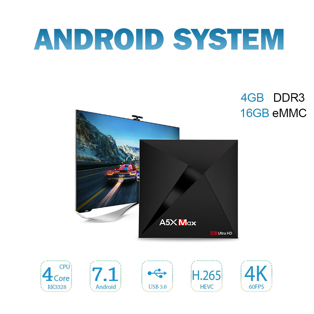 Original A5X MAX Android 7.1.1 RK3328 4K HDR TV Box 4G/16G WIFI BT LAN VP9 USB3.0 TV Box